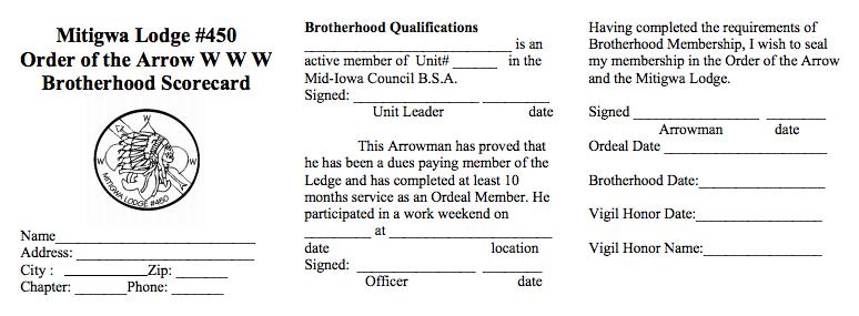 brotherhood_scorecard